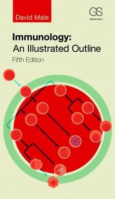 Immunology by David Male