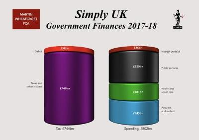 Simply UK Government Finances 2017-18 by Martin Wheatcroft