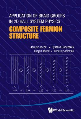 Application Of Braid Groups In 2d Hall System Physics: Composite Fermion Structure by Lucjan Jacak