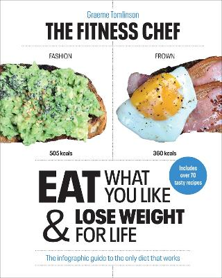 THE FITNESS CHEF: Eat What You Like & Lose Weight For Life - The infographic guide to the only diet that works by Graeme Tomlinson