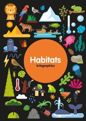 Habitats by Harriet Brundle