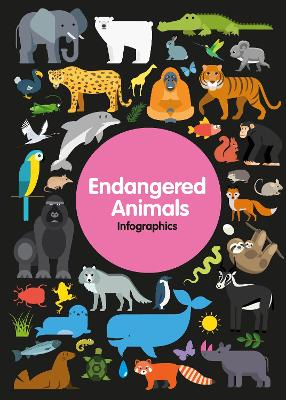 Endangered Animals by Harriet Brundle