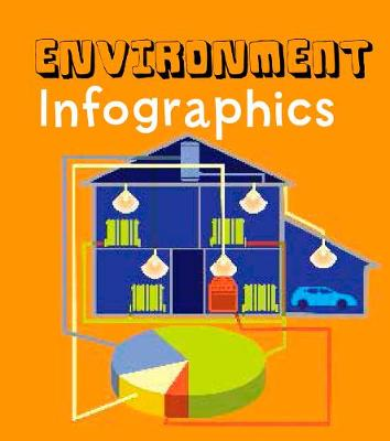 Environment Infographics book