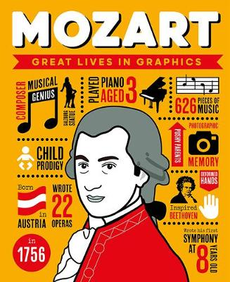Great Lives in Graphics: Wolfgang Amadeus Mozart book