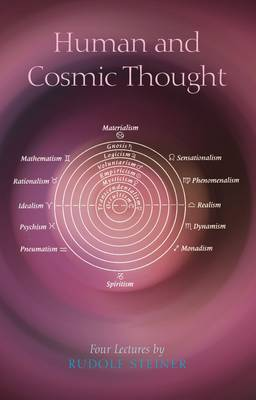 Human and Cosmic Thought by Rudolf Steiner