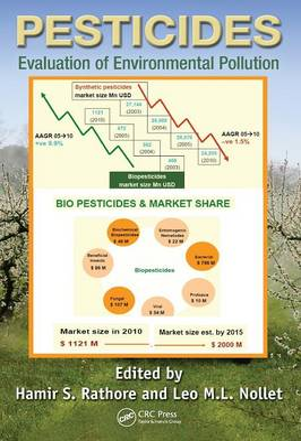 Pesticides book