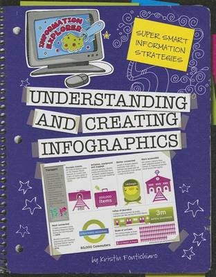 Understanding and Creating Infographics by Kristin Fontichiaro