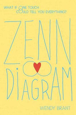 Zenn Diagram by Wendy Brant