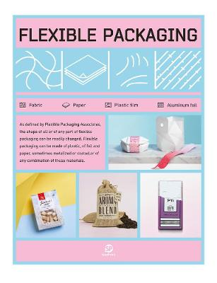 Flexible Packaging by SendPoints