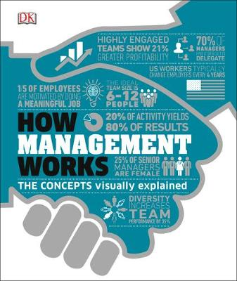 How Management Works: The Concepts Visually Explained by DK