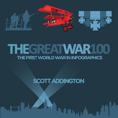 Great War 100 by Scott Addington