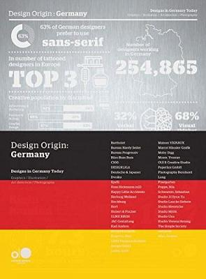 Design Origin: Germany by Victionary