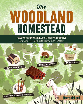 The Woodland Homestead by Brett McLeod