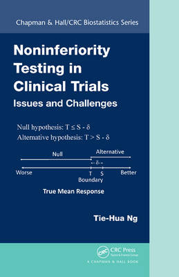 Noninferiority Testing in Clinical Trials by Tie-Hua Ng