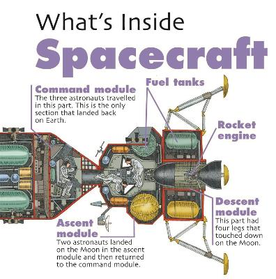 What's Inside?: Spacecraft by David West