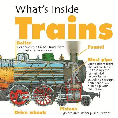 What's Inside?: Trains book