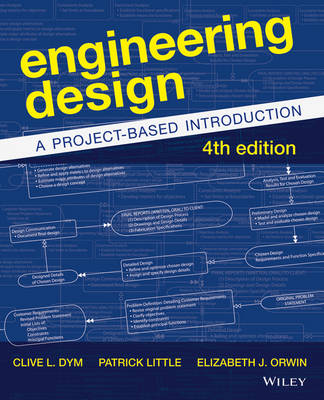 Engineering Design by Clive L. Dym