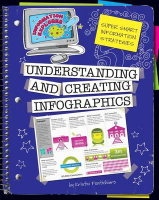 Understanding and Creating Infographics by Kristin Fontichiaro