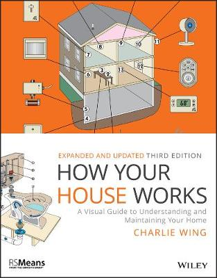 How Your House Works: A Visual Guide to Understanding and Maintaining Your Home by Charlie Wing