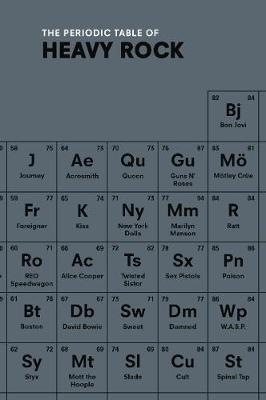 The Periodic Table of HEAVY ROCK by Ian Gittins