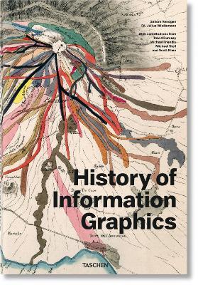 History of Information Graphics by Sandra Rendgen