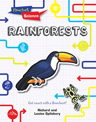 Rainforests by Louise Spilsbury