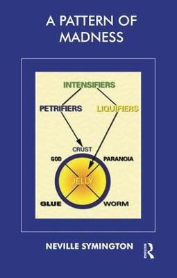 Pattern of Madness by Neville Symington