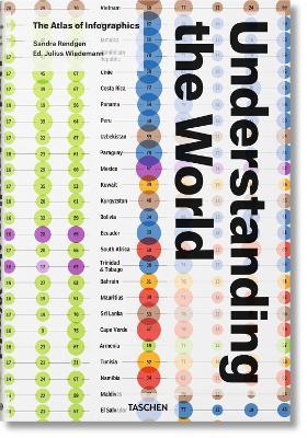 Understanding the World by Sandra Rendgen