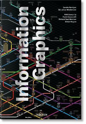 Information Graphics by Sandra Rendgen