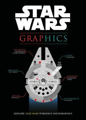 Star Wars: Graphics by Lucasfilm Ltd