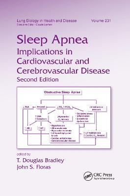 Sleep Apnea: Implications in Cardiovascular and Cerebrovascular Disease book