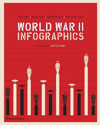 World War II: Infographics by Jean Lopez