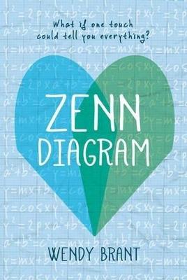 Zenn Diagram by Wendy Brent